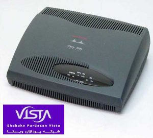 روتر شبکه سیسکو Router CISCO 1601