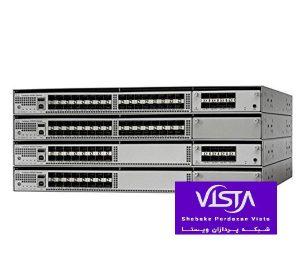 WS-C4500X-16SFP